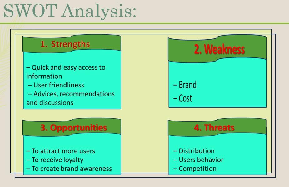 SWOT Analysis - Sample of Business Model-BooksForAll