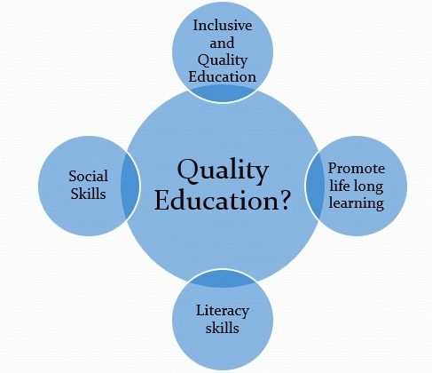 Knowledge Management To Achieving Quality Education