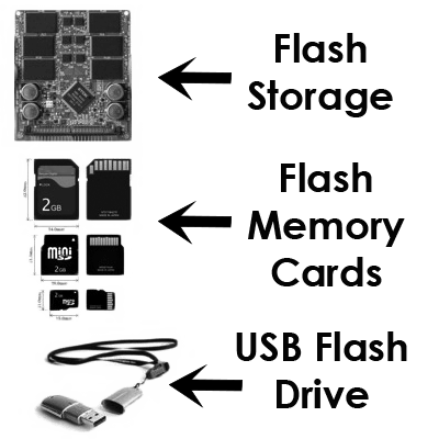 Solid state Storage Devices - Computer Storage Devices | Types of Computer Storage Devices | Drive & Optimizing Performance