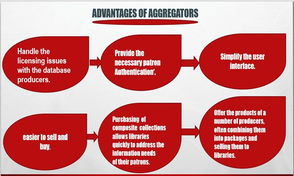 Aggregators | Types of Aggregators | Advantages of Aggregators | Disadvantages of Aggregators | Importance of Aggregators