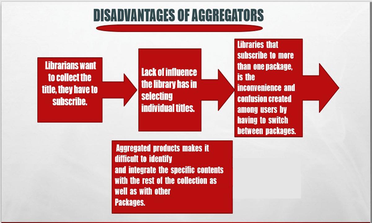 Disadvantages of Aggregators - Aggregators   Types of Aggregators   Advantages of Aggregators   Disadvantages of Aggregators   Importance of Aggregators