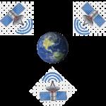 Satellites in Geostationary orbit 150x150 - Satellite Networks | Operation of Satellites | Three Categories of Satellites