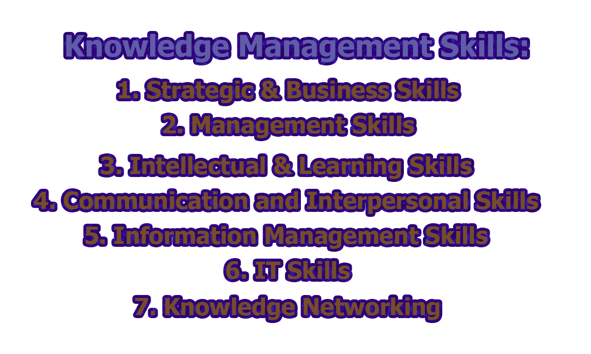 Knowledge Management Skills & Competencies