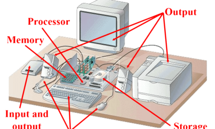 Parts of Computer System | Computer Hardware & Software | Types of Computers & Micro computers