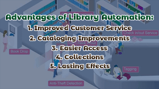 Advantages of Library Automation