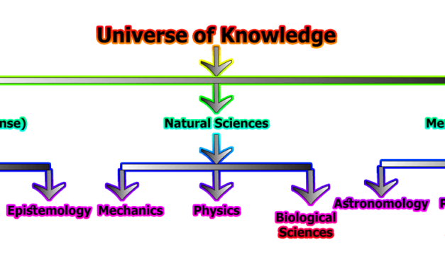 Knowledge classification | different opinions of philosophers about knowledge classification