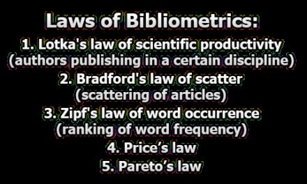 Laws of Bibliometrics   Application of Bibliometrics Laws