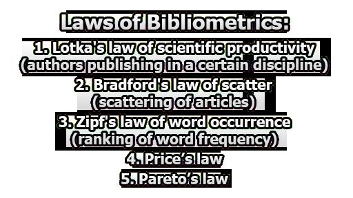 Laws of Bibliometrics | Application of Bibliometrics Laws