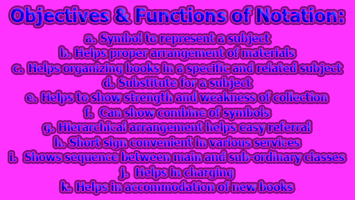 Objectives & Functions of Notation | Qualities of Notation