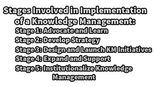 Stages Involved in Implementation of a Knowledge Management