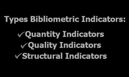Types Bibliometric Indicators